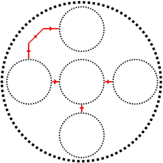 0 Unicirkel